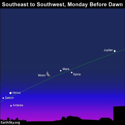 jan-3-text-venus-jupiter-moon-night-sky-chart